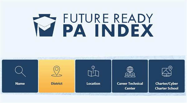 Future Ready PA Index graphic