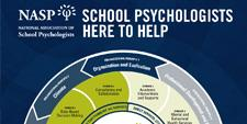 School Psychologists graphic
